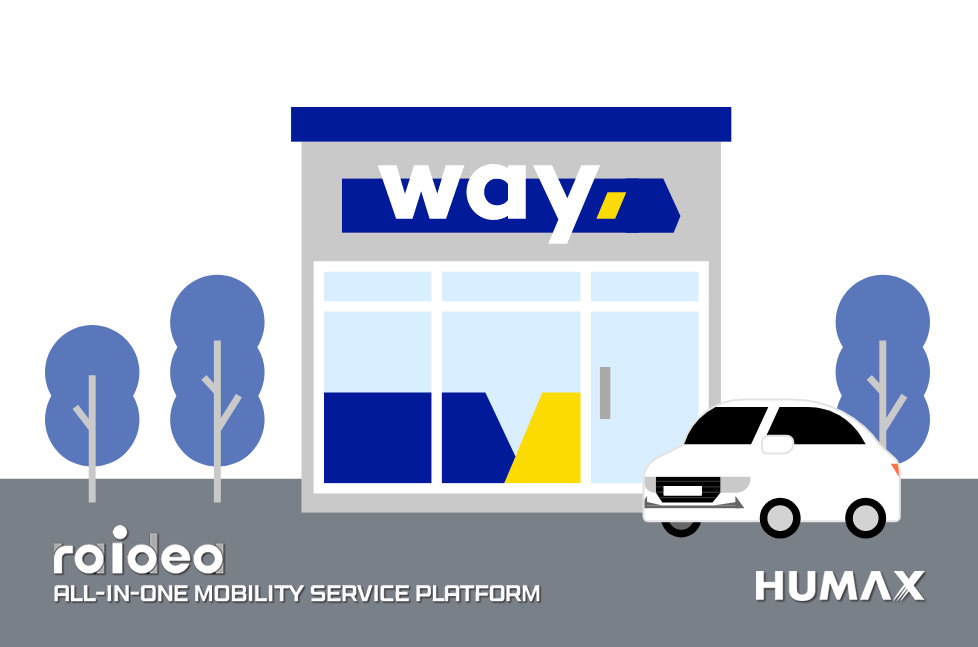 Humax to supply RAiDEA mobility platform to WAY, a community-based car rental service in Korea